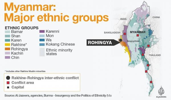 Image result for rakhine ethnic division map
